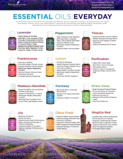 Essential Oils Everyday -Amy Lemaniak (1) (1)